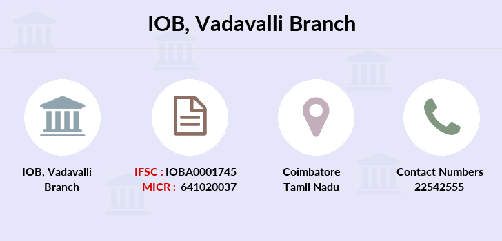 Indian-overseas-bank Vadavalli branch