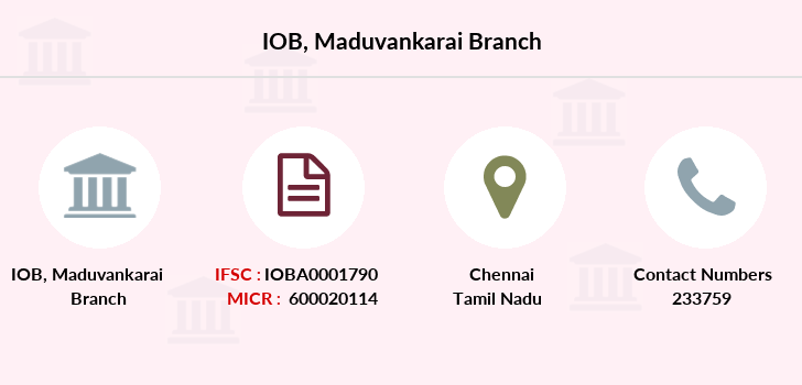 Indian-overseas-bank Maduvankarai branch