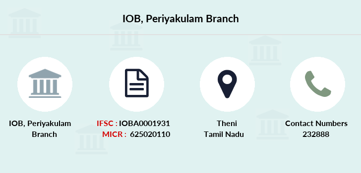 Indian-overseas-bank Periyakulam branch