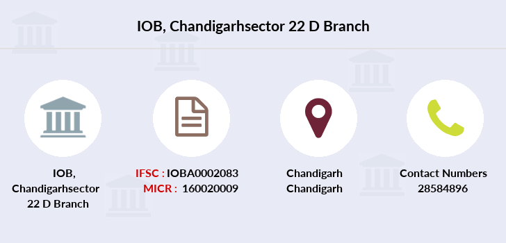 Indian-overseas-bank Chandigarhsector-22-d branch