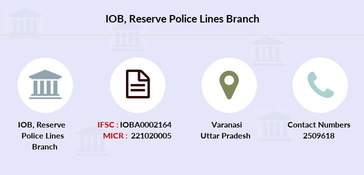 Indian-overseas-bank Reserve-police-lines branch