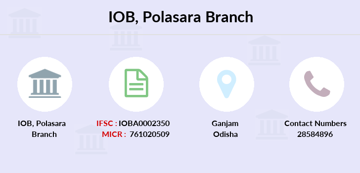 Indian-overseas-bank Polasara branch
