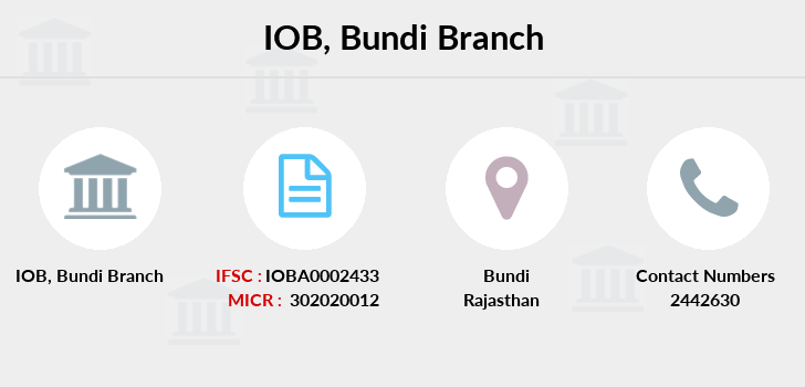 Indian-overseas-bank Bundi branch