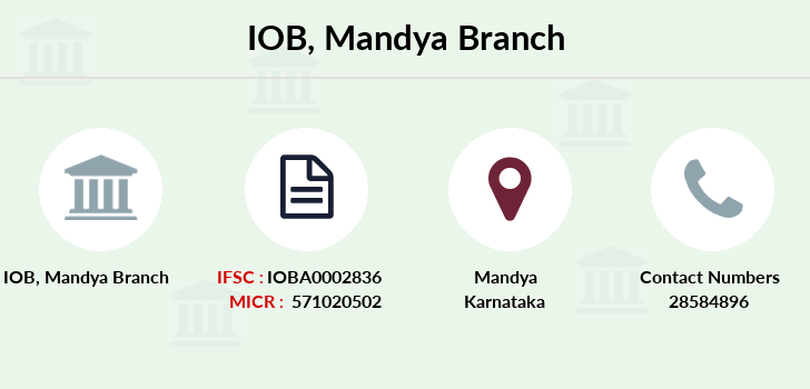 Indian-overseas-bank Mandya branch