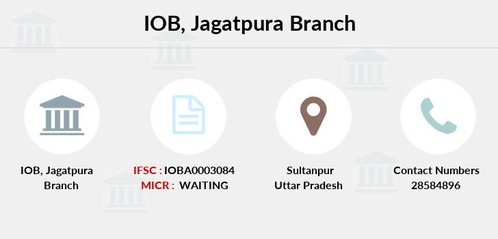 Indian-overseas-bank Jagatpura-sultanpur branch