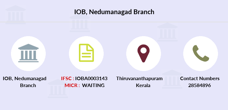 Indian-overseas-bank Nedumanagad branch