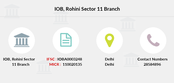 Indian-overseas-bank Rohini-sector-11 branch