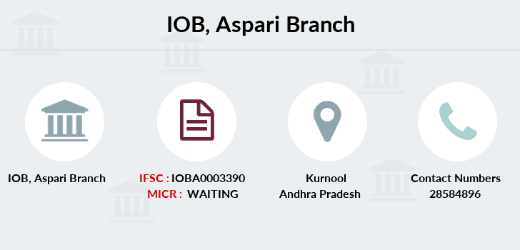 Indian-overseas-bank Aspari branch