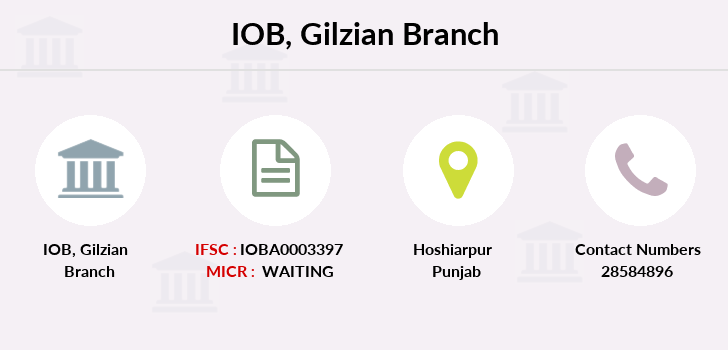 Indian-overseas-bank Gilzian branch