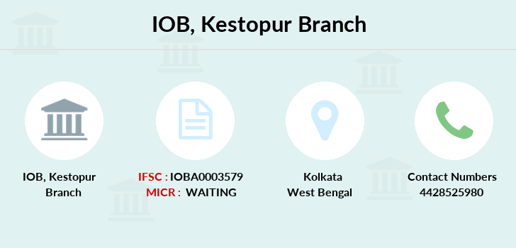 Indian-overseas-bank Kestopur branch