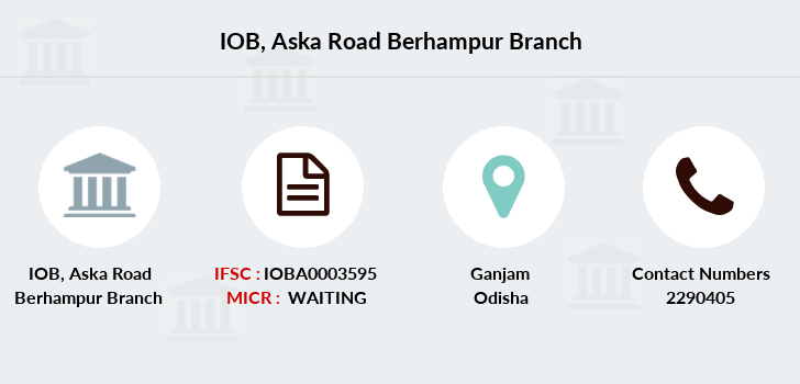 Indian-overseas-bank Aska-road-berhampur branch