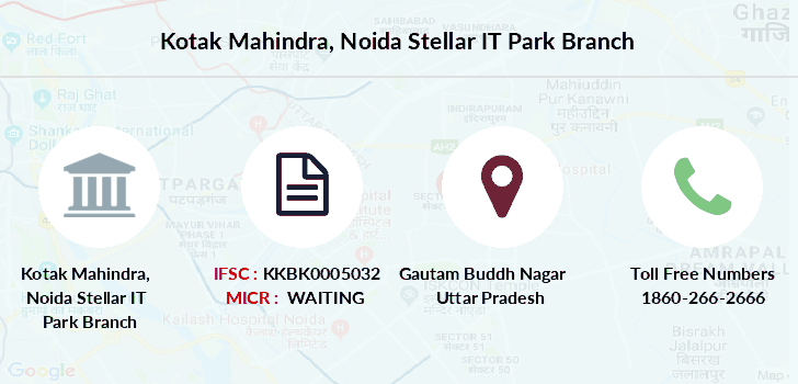 Kotak-mahindra-bank Noida-stellar-it-park branch