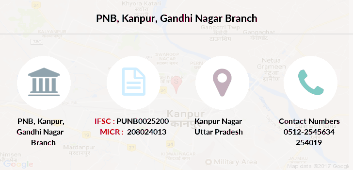 Punjab-national-bank Kanpur-gandhi-nagar branch