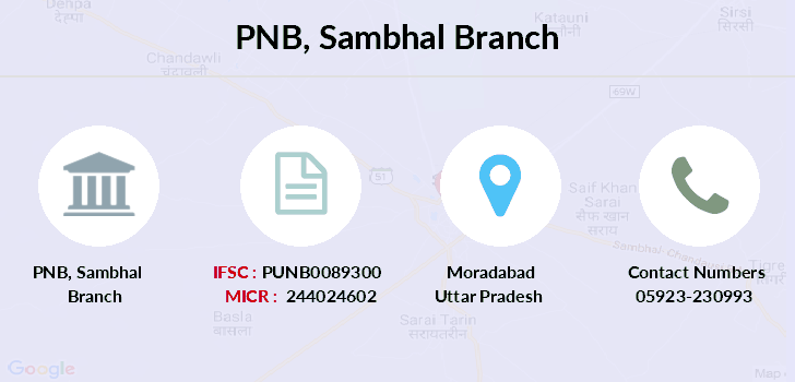 Punjab-national-bank Sambhal branch