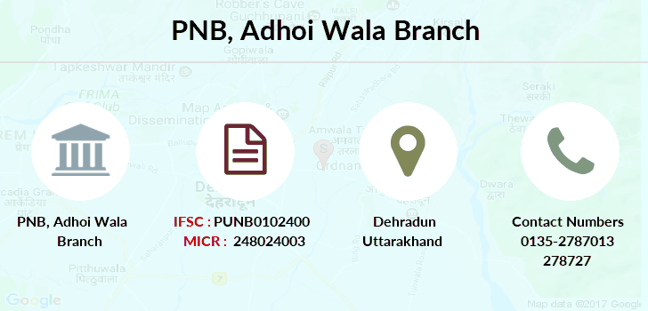 Punjab-national-bank Adhoi-wala branch