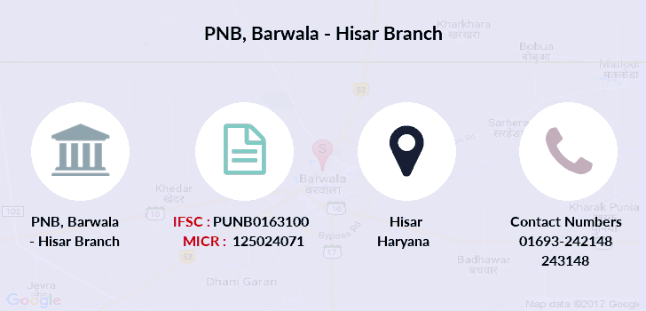 Punjab-national-bank Barwala-hisar branch