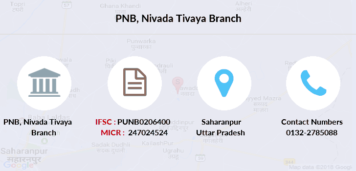 Punjab-national-bank Nivada-tivaya branch