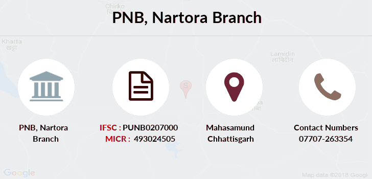 Punjab-national-bank Nartora branch