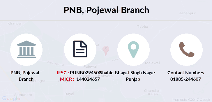 Punjab-national-bank Pojewal branch