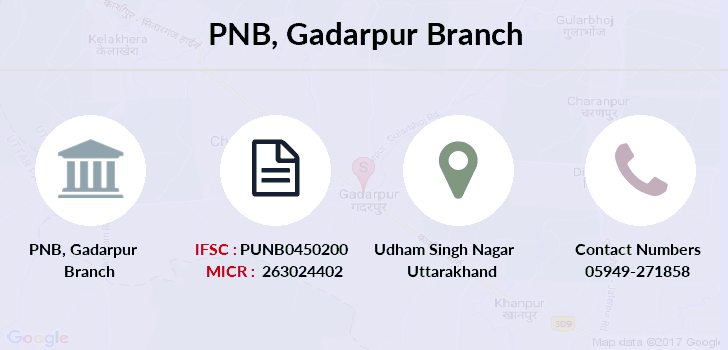 Punjab-national-bank Gadarpur branch