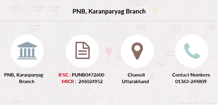 Punjab-national-bank Karanparyag branch