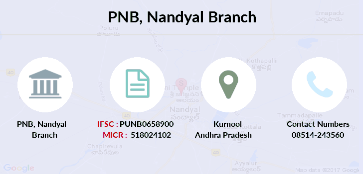 Punjab-national-bank Nandyal-kurnool branch