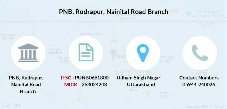 Punjab-national-bank Rudrapur-nainital-road branch