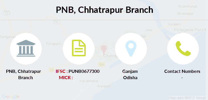 Punjab-national-bank Chhatrapur branch