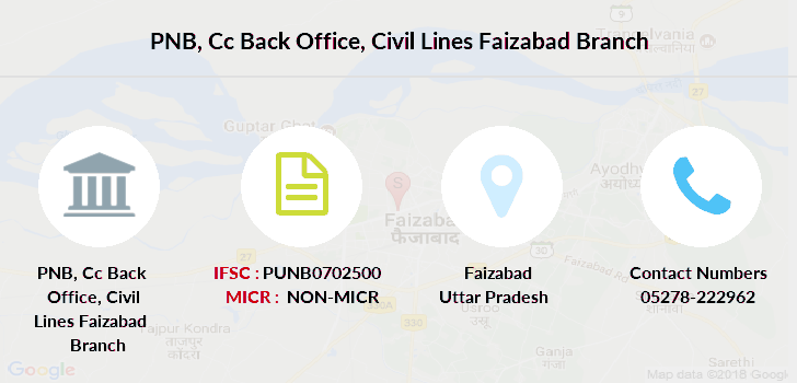 Punjab-national-bank Cc-back-office-civil-lines-faizabad branch