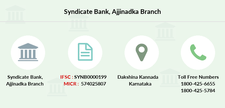 Syndicate-bank Ajjinadka branch