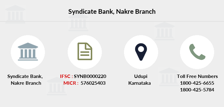 Syndicate-bank Nakre branch