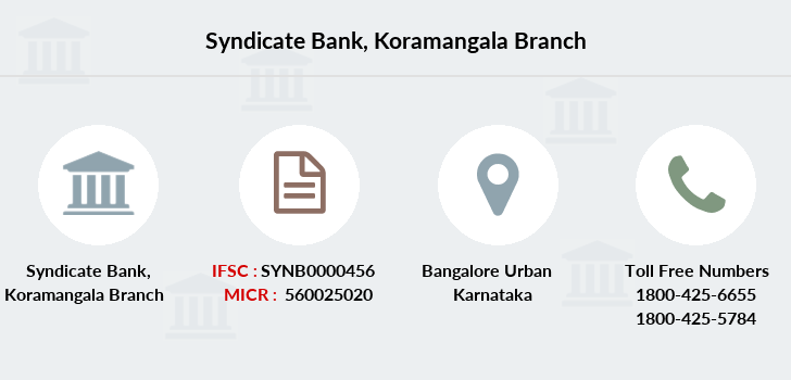 Syndicate-bank Koramangala branch