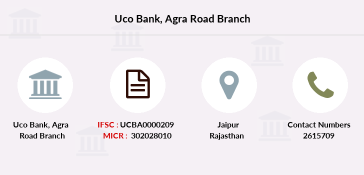 Uco-bank Agra-road branch