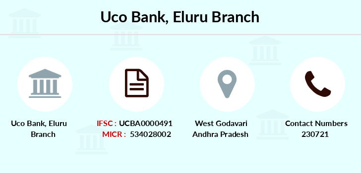 Uco-bank Eluru branch