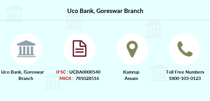 Uco-bank Goreswar branch