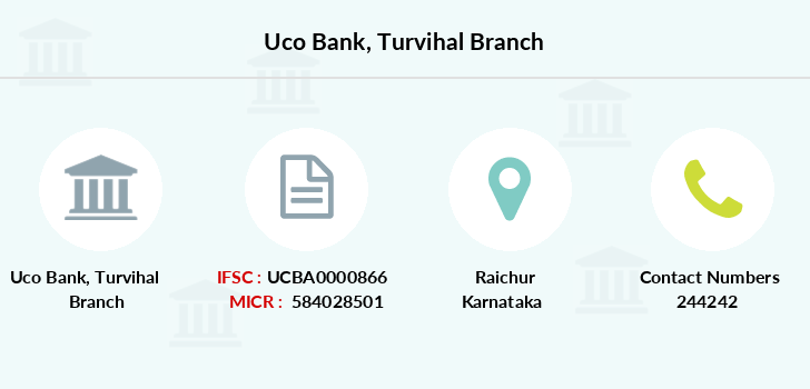 Uco-bank Turvihal branch