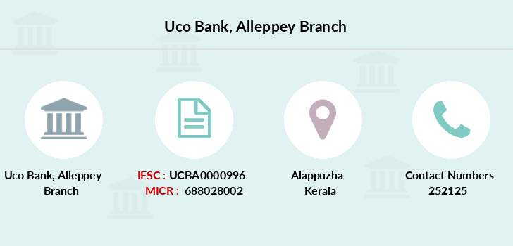 Uco-bank Alleppey branch