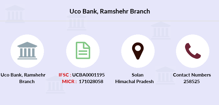 Uco-bank Ramshehr branch