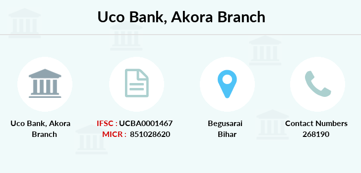 Uco-bank Akora branch
