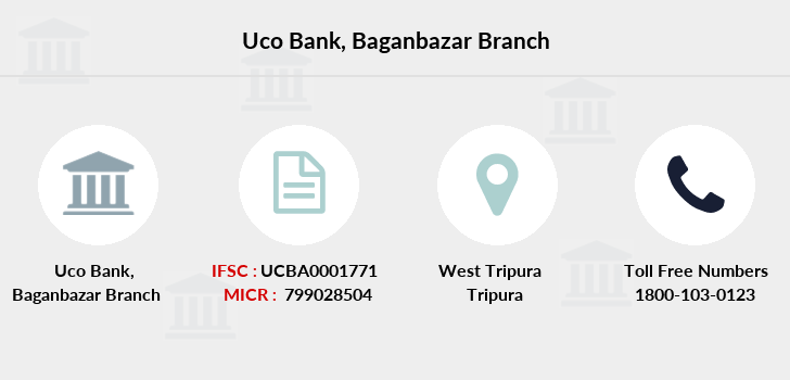 Uco-bank Baganbazar branch