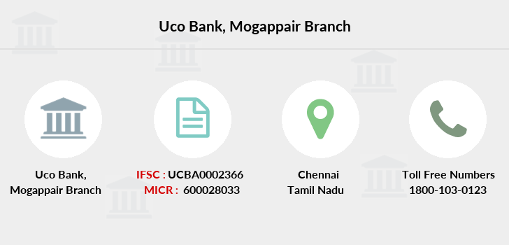 Uco-bank Mogappair branch