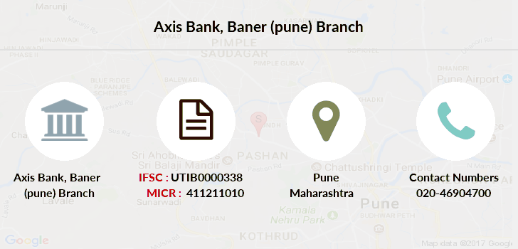 Axis-bank Baner-pune branch