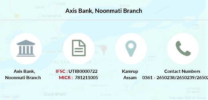 Axis-bank Noonmati branch
