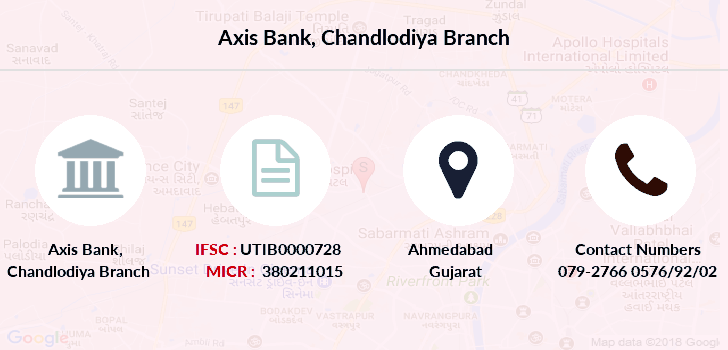 Axis-bank Chandlodiya branch