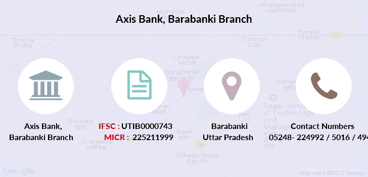 Axis-bank Barabanki branch