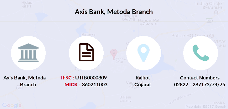Axis-bank Metoda branch