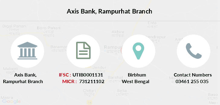 Axis-bank Rampurhat branch