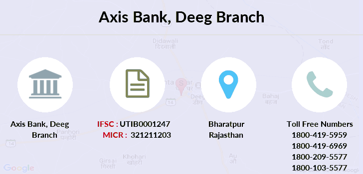 Axis-bank Deeg branch