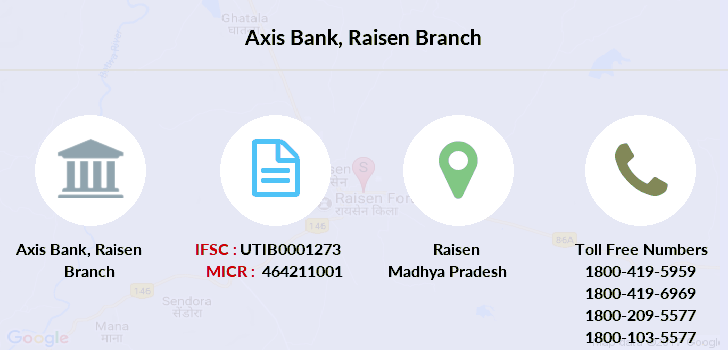 Axis-bank Raisen branch