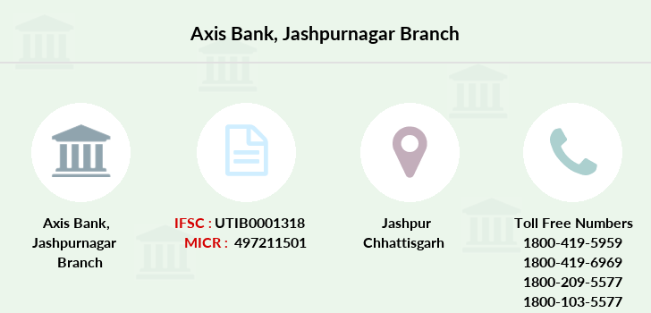Axis-bank Jashpurnagar branch